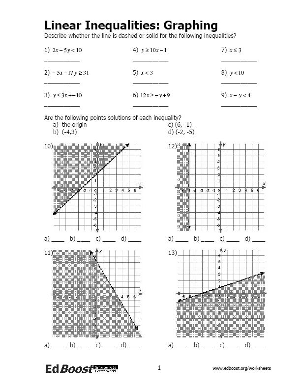 linear inequalities graphing - Graphing Linear Inequalities Worksheet